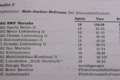 BWF-Marzahn-198687-Jugend-BFA-Chronik-Tabelle