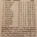 Marzahner SV 28.02.1995 1. C schlägt Hertha BSC