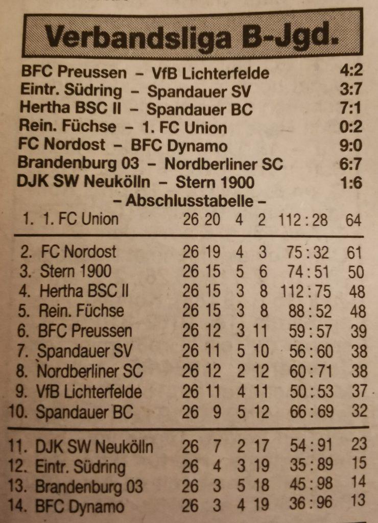 Saison 200203 1. B Tabelle