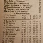 2003 1. Herren Aufstieg in die Landesliga