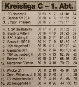 FC NORDOST Berlin 2001/02 Abschlusstabelle 2. Herren