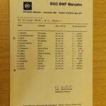 BWF Marzahn Saison 1986/87 Kader Ü32