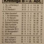 FC NORDOST Berlin 2003/04 Abschlusstabelle 2. Herren