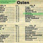TV Frisch-Auf Marzahn 193637 Tabelle vom 28.09.1936